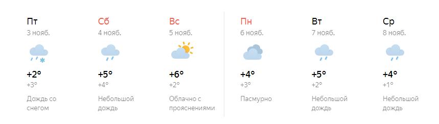 pogoda.png
