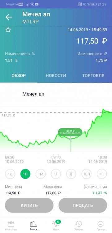 Screenshot_20190614_212957_ru.sber.investor.jpg