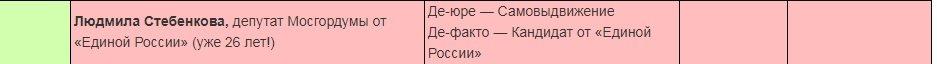 samoedro.jpg.7b0b1a176f3260cd04e8ee621dee4985.jpg